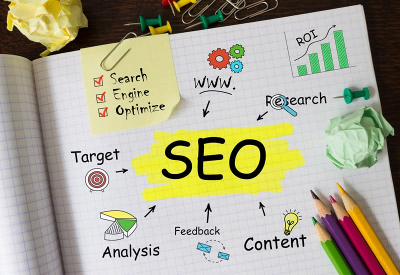 Beginner's Guide to SEO How to Rank On Page 1 of Google