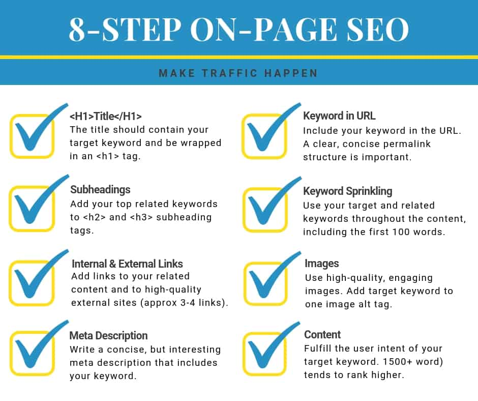 8-step on page seo