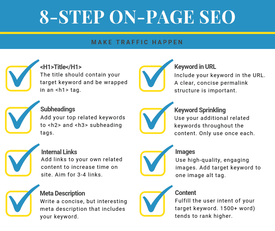 8-step on-page SEO
