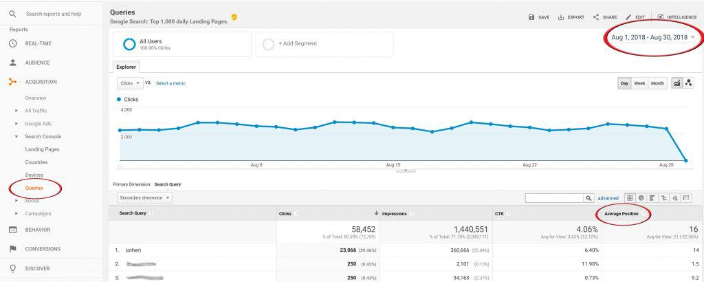 Google Analytics queries
