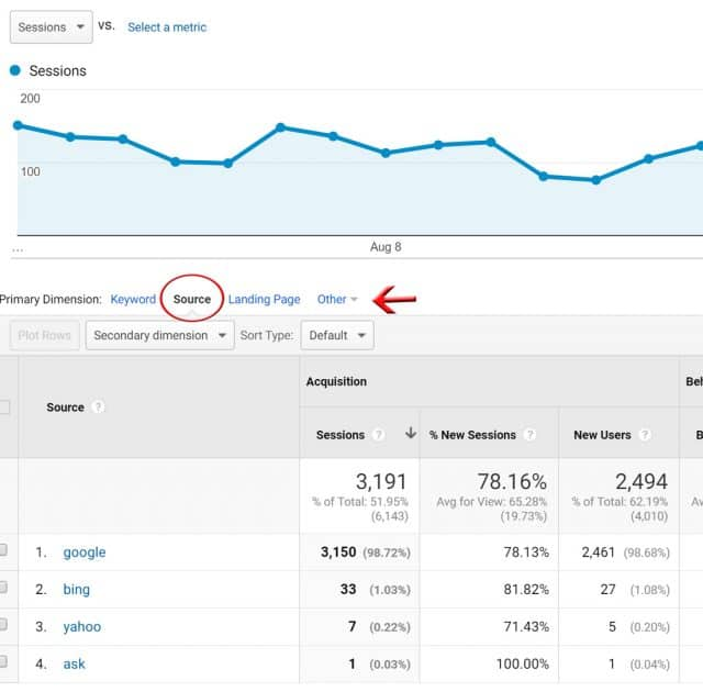 Google Analytics source info
